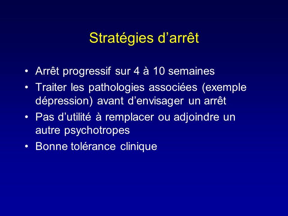 Stratégies darrêt Arrêt progressif sur 4 à 10 semaines Traiter les pathologies associées (exemple dépression) avant denvisager un arrêt Pas dutilité à