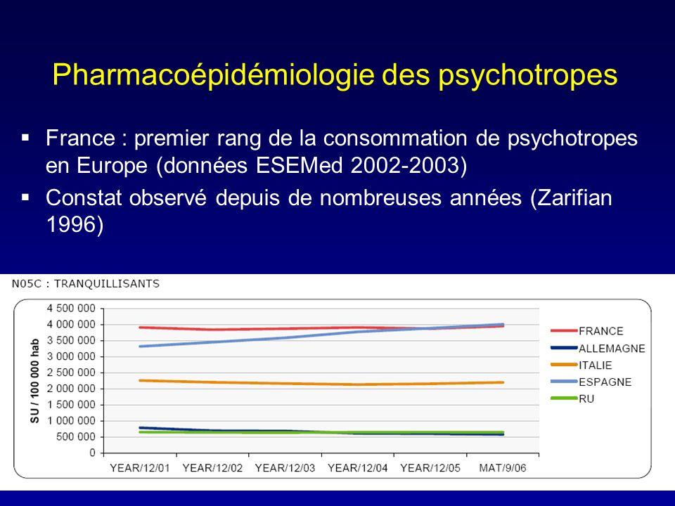 Pharmacoépidémiologie des psychotropes France : premier rang de la consommation de psychotropes en Europe (données ESEMed 2002-2003) Constat observé d