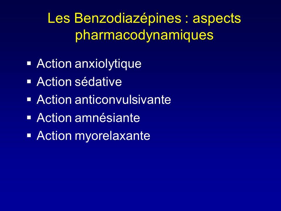 Les Benzodiazépines : aspects pharmacodynamiques Indications variables selon les molécules –Anxiété –Insomnie –Epilepsie –Contractures musculaires –Pré-médication en anesthésie Durée maximale de traitement variable selon lindication –Basée sur un phénomène de tolérance qui est très rapide selon les effets (effet hypnotique atténué en qq jours et amendé en qq semaines) –Basée sur un risque deffet indésirable (3 mois de traitement est un FDR de la pharmacodépendance)
