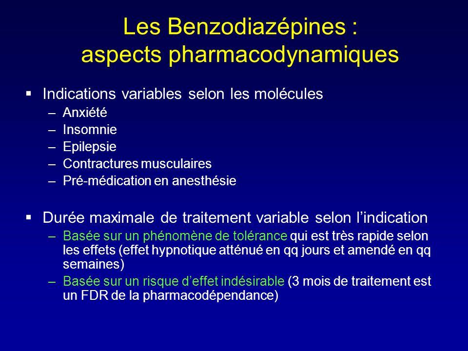 Les Benzodiazépines : aspects pharmacodynamiques Indications variables selon les molécules –Anxiété –Insomnie –Epilepsie –Contractures musculaires –Pr