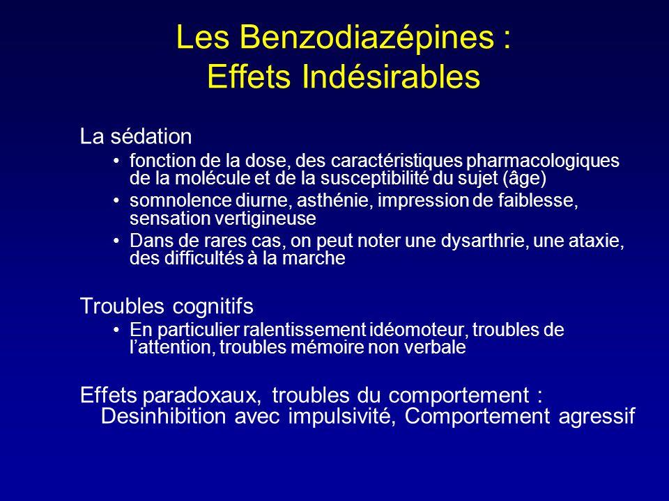 La sédation fonction de la dose, des caractéristiques pharmacologiques de la molécule et de la susceptibilité du sujet (âge) somnolence diurne, asthén
