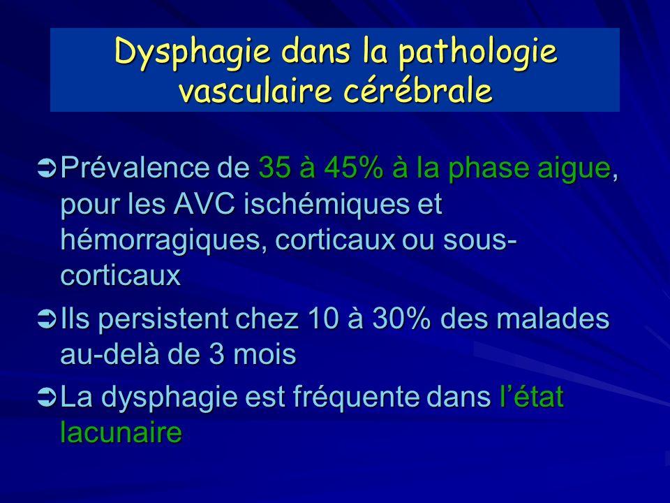 Dysphagie dans la pathologie vasculaire cérébrale Prévalence de 35 à 45% à la phase aigue, pour les AVC ischémiques et hémorragiques, corticaux ou sous- corticaux Prévalence de 35 à 45% à la phase aigue, pour les AVC ischémiques et hémorragiques, corticaux ou sous- corticaux Ils persistent chez 10 à 30% des malades au-delà de 3 mois Ils persistent chez 10 à 30% des malades au-delà de 3 mois La dysphagie est fréquente dans létat lacunaire La dysphagie est fréquente dans létat lacunaire