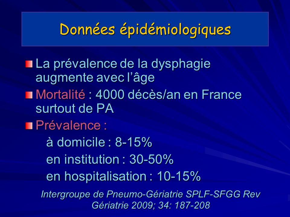 Données épidémiologiques La prévalence de la dysphagie augmente avec lâge Mortalité : 4000 décès/an en France surtout de PA Prévalence : à domicile : 8-15% à domicile : 8-15% en institution : 30-50% en institution : 30-50% en hospitalisation : 10-15% en hospitalisation : 10-15% Intergroupe de Pneumo-Gériatrie SPLF-SFGG Rev Gériatrie 2009; 34: 187-208