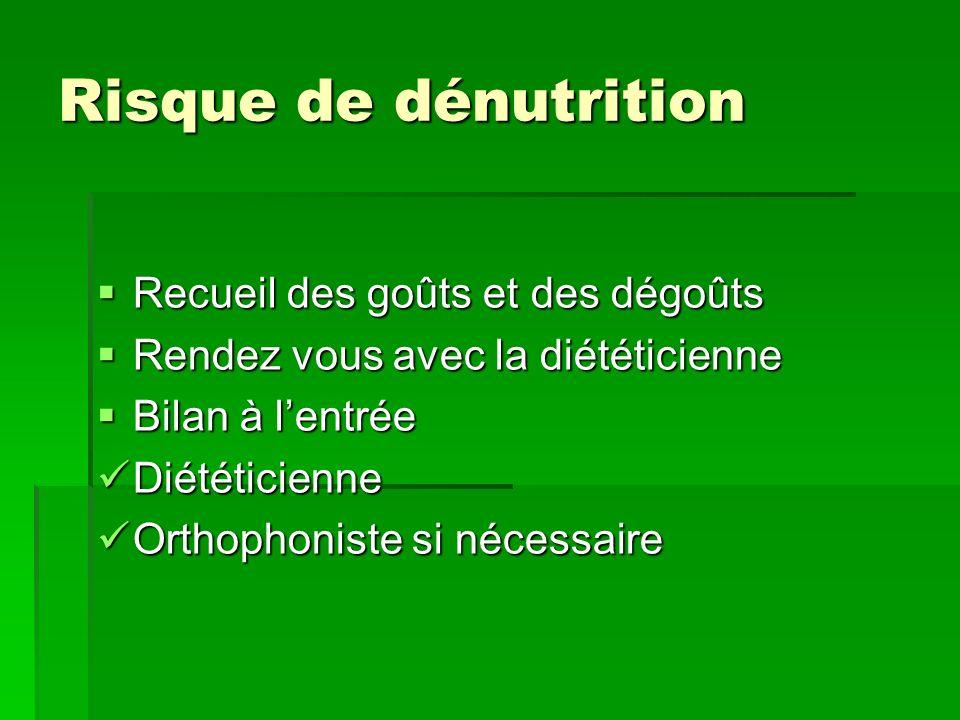 Risque de dénutrition Recueil des goûts et des dégoûts Rendez vous avec la diététicienne Bilan à lentrée Diététicienne Orthophoniste si nécessaire