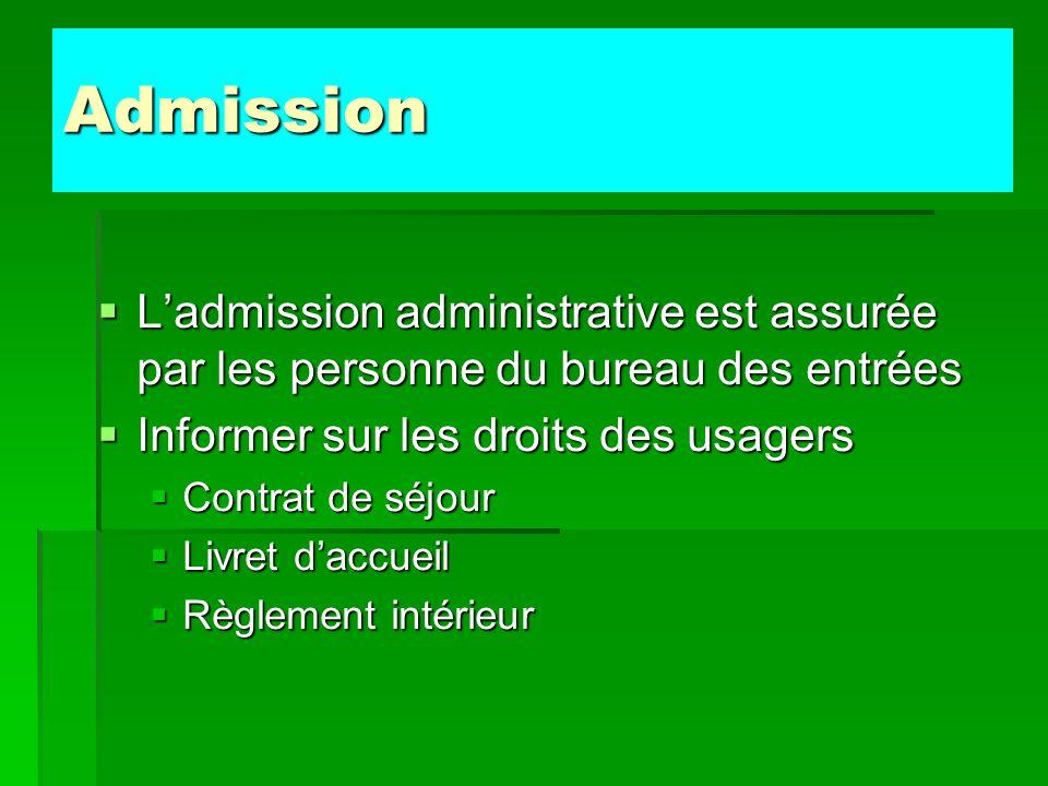 Admission Ladmission administrative est assurée par les personne du bureau des entrées Informer sur les droits des usagers Contrat de séjour Livret da
