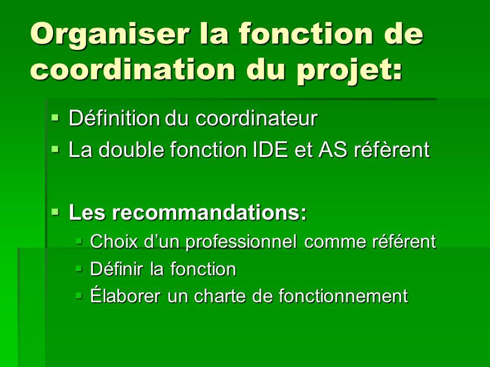 Organiser la fonction de coordination du projet: Définition du coordinateur Définition du coordinateur La double fonction IDE et AS réfèrent La double