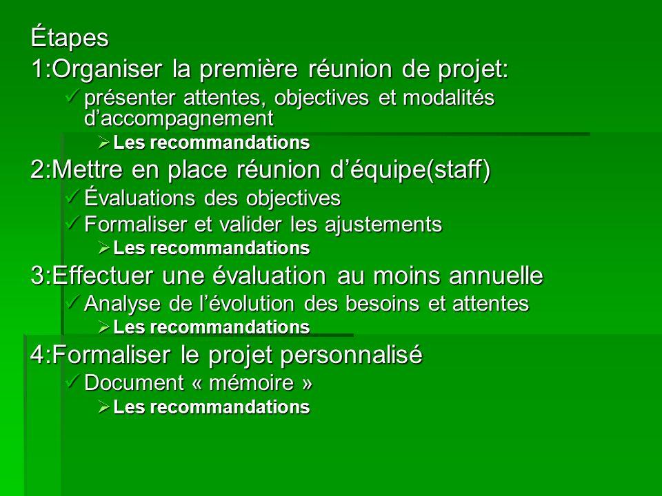 Étapes 1:Organiser la première réunion de projet: présenter attentes, objectives et modalités daccompagnement présenter attentes, objectives et modali