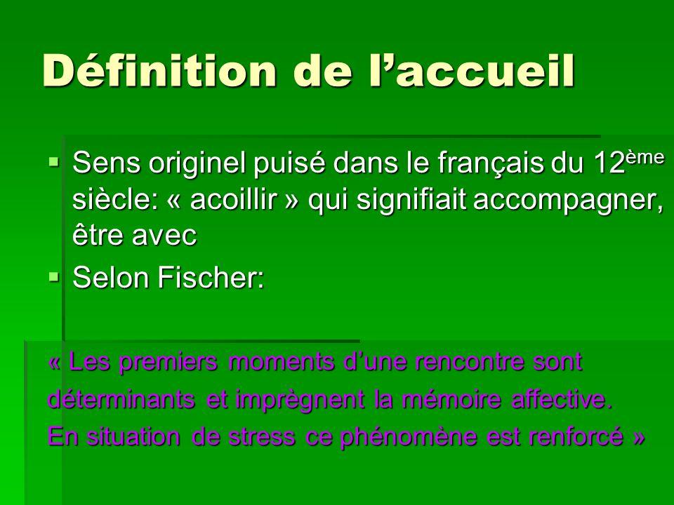 Définition de laccueil Sens originel puisé dans le français du 12 ème siècle: « acoillir » qui signifiait accompagner, être avec Sens originel puisé d