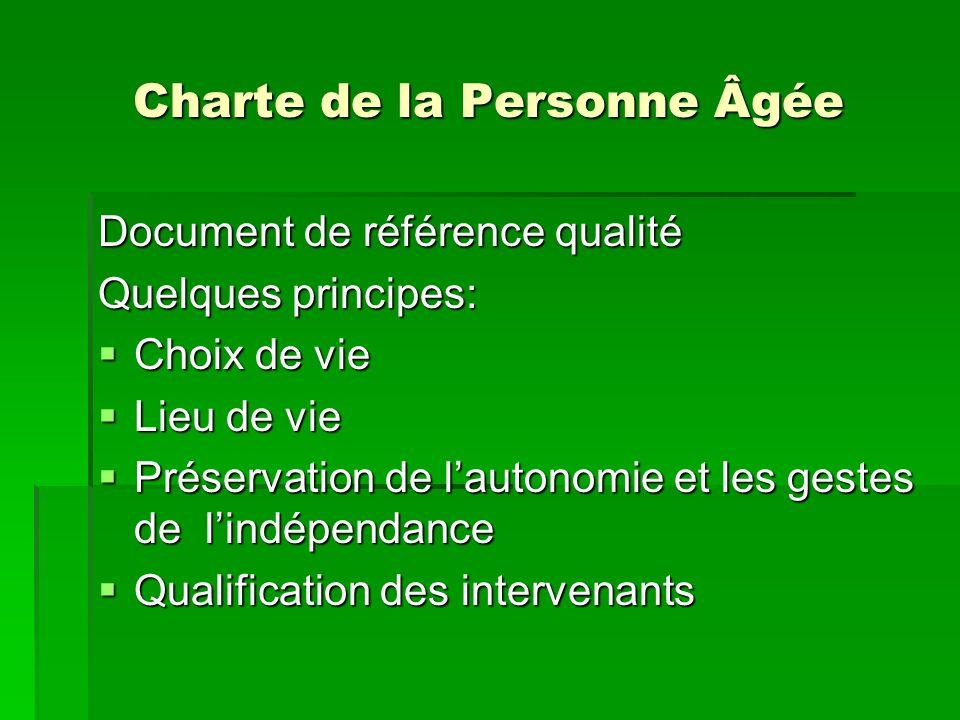 Charte de la Personne Âgée Document de référence qualité Quelques principes: Choix de vie Choix de vie Lieu de vie Lieu de vie Préservation de lautono