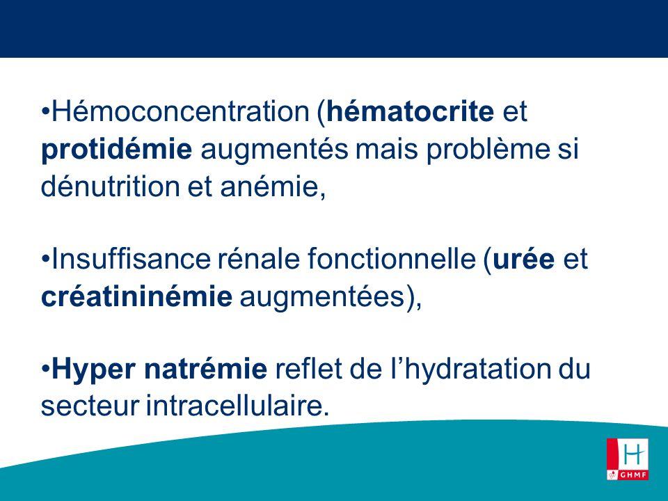 Hémoconcentration (hématocrite et protidémie augmentés mais problème si dénutrition et anémie, Insuffisance rénale fonctionnelle (urée et créatininémi
