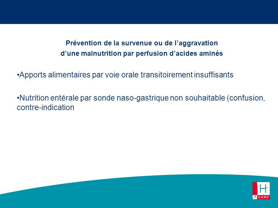 Prévention de la survenue ou de laggravation dune malnutrition par perfusion dacides aminés Apports alimentaires par voie orale transitoirement insuff