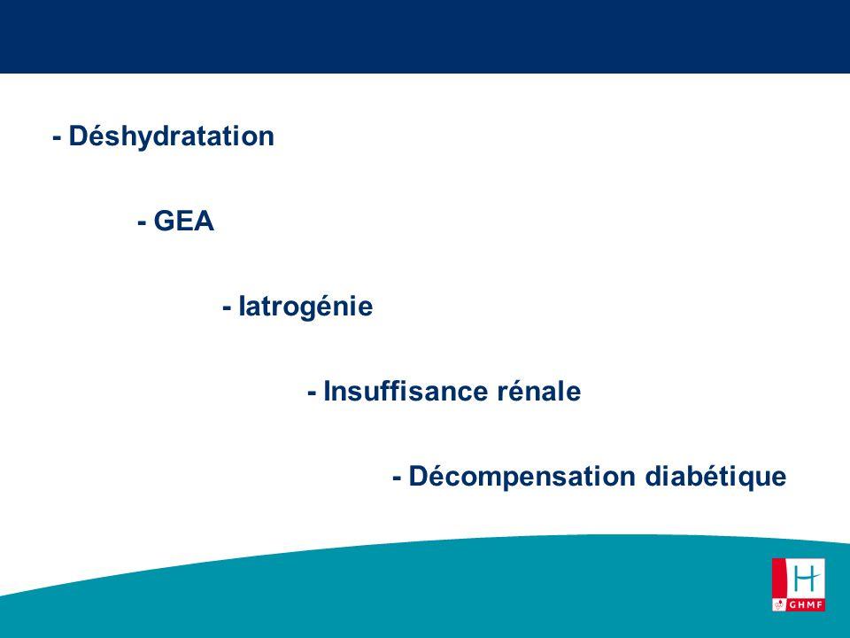 - Déshydratation - GEA - Iatrogénie - Insuffisance rénale - Décompensation diabétique