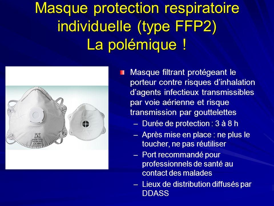 Masque protection respiratoire individuelle (type FFP2) La polémique .
