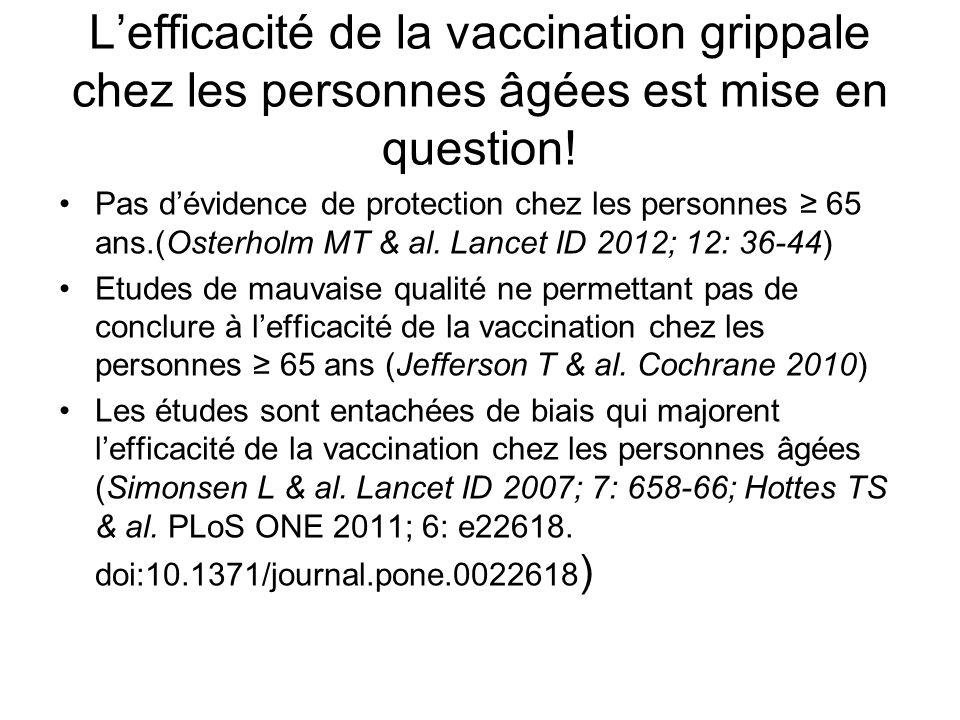 Lefficacité de la vaccination grippale chez les personnes âgées est mise en question.