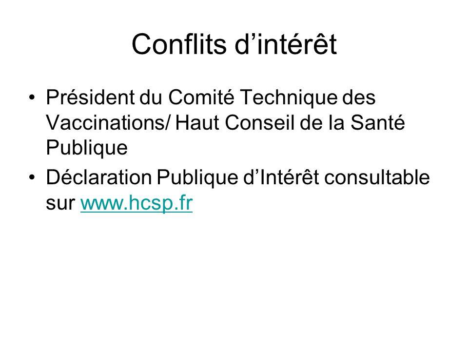 Conflits dintérêt Président du Comité Technique des Vaccinations/ Haut Conseil de la Santé Publique Déclaration Publique dIntérêt consultable sur www.hcsp.frwww.hcsp.fr