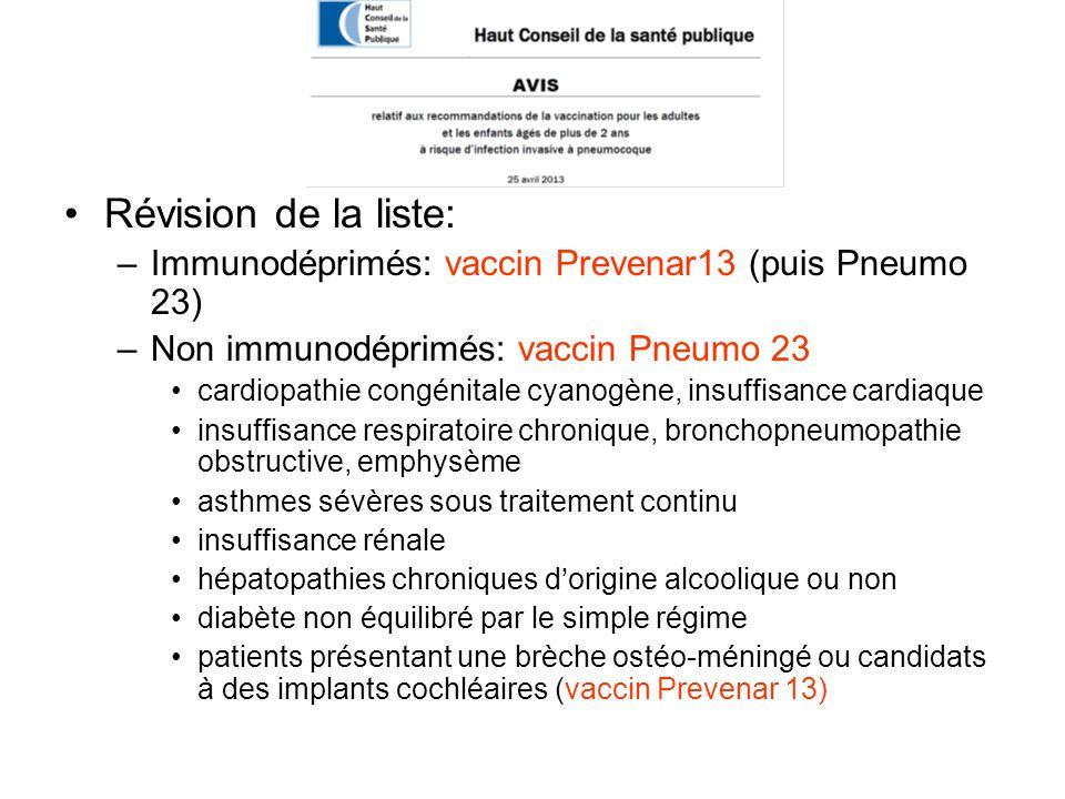 Révision de la liste: –Immunodéprimés: vaccin Prevenar13 (puis Pneumo 23) –Non immunodéprimés: vaccin Pneumo 23 cardiopathie congénitale cyanogène, insuffisance cardiaque insuffisance respiratoire chronique, bronchopneumopathie obstructive, emphysème asthmes sévères sous traitement continu insuffisance rénale hépatopathies chroniques dorigine alcoolique ou non diabète non équilibré par le simple régime patients présentant une brèche ostéo-méningé ou candidats à des implants cochléaires (vaccin Prevenar 13)