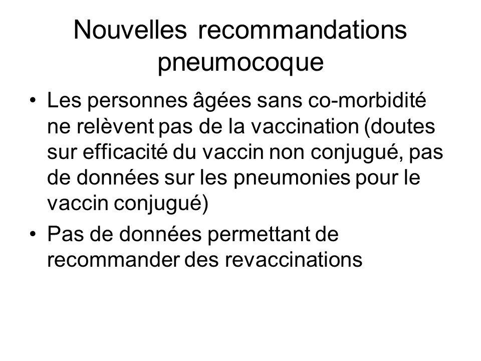 Nouvelles recommandations pneumocoque Les personnes âgées sans co-morbidité ne relèvent pas de la vaccination (doutes sur efficacité du vaccin non conjugué, pas de données sur les pneumonies pour le vaccin conjugué) Pas de données permettant de recommander des revaccinations