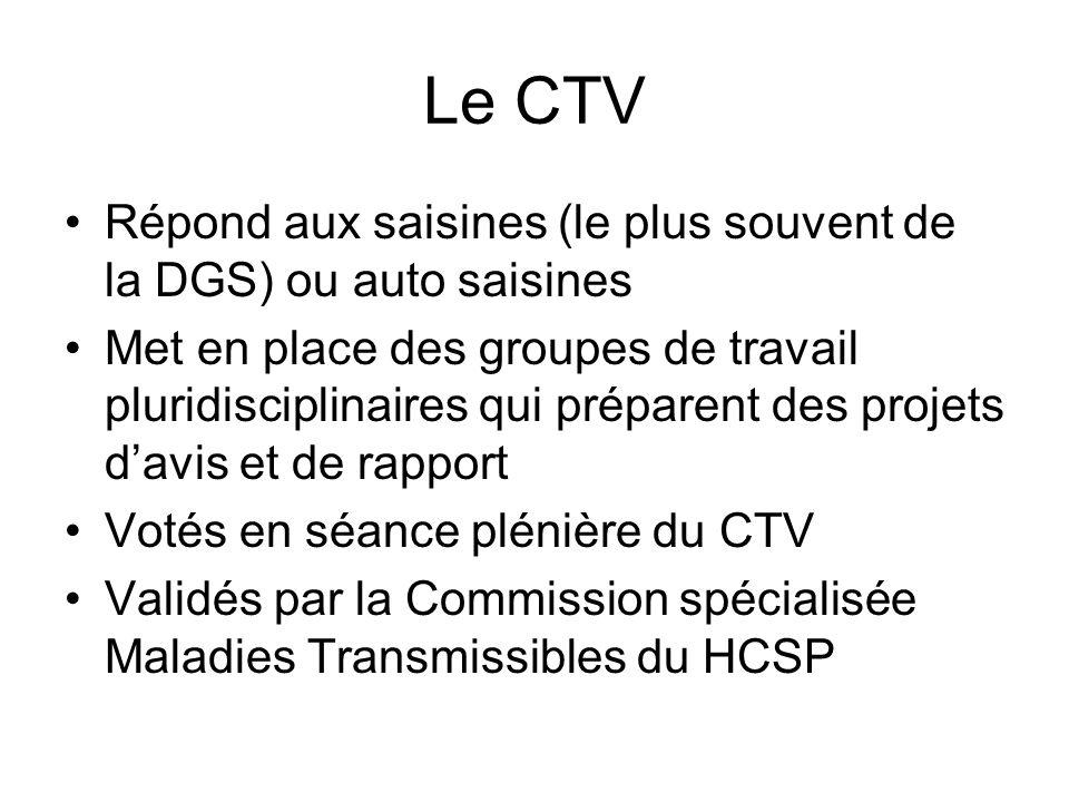 Le CTV Répond aux saisines (le plus souvent de la DGS) ou auto saisines Met en place des groupes de travail pluridisciplinaires qui préparent des projets davis et de rapport Votés en séance plénière du CTV Validés par la Commission spécialisée Maladies Transmissibles du HCSP