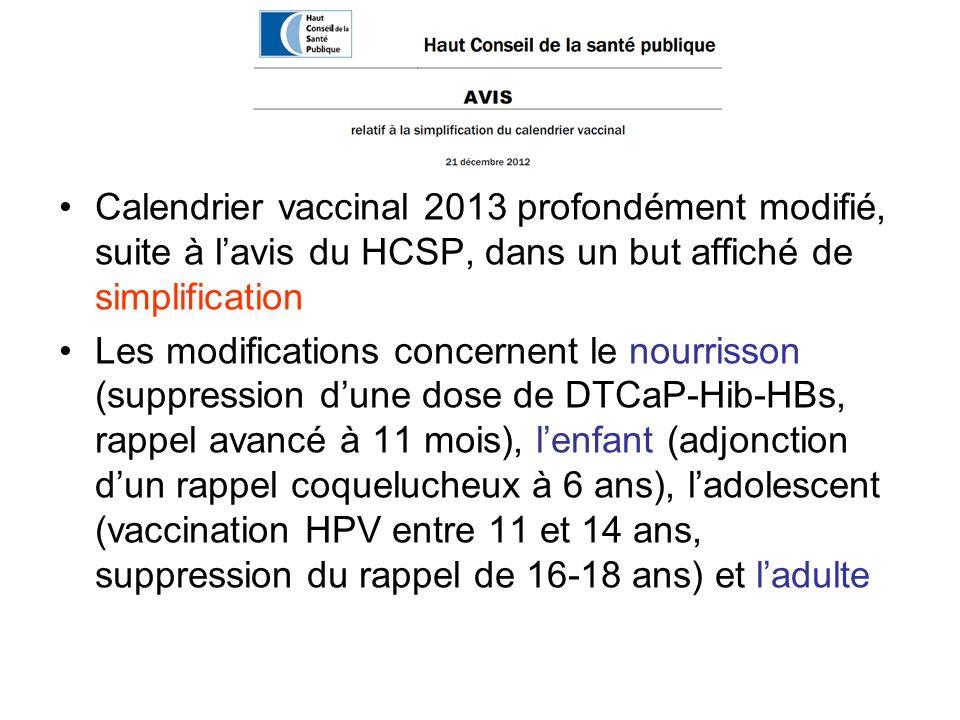 Calendrier vaccinal 2013 profondément modifié, suite à lavis du HCSP, dans un but affiché de simplification Les modifications concernent le nourrisson (suppression dune dose de DTCaP-Hib-HBs, rappel avancé à 11 mois), lenfant (adjonction dun rappel coquelucheux à 6 ans), ladolescent (vaccination HPV entre 11 et 14 ans, suppression du rappel de 16-18 ans) et ladulte