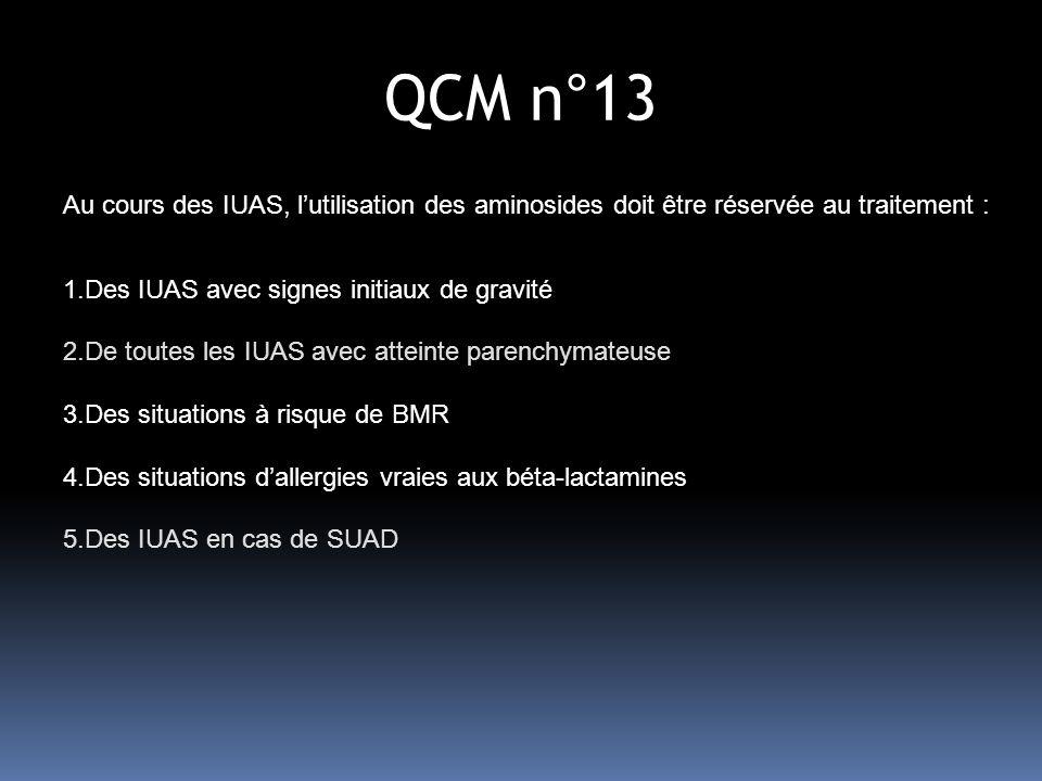 QCM n°13 Au cours des IUAS, lutilisation des aminosides doit être réservée au traitement : 1.Des IUAS avec signes initiaux de gravité 2.De toutes les IUAS avec atteinte parenchymateuse 3.Des situations à risque de BMR 4.Des situations dallergies vraies aux béta-lactamines 5.Des IUAS en cas de SUAD