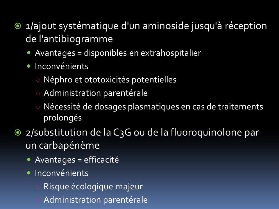 1/ajout systématique d un aminoside jusqu à réception de l antibiogramme Avantages = disponibles en extrahospitalier Inconvénients Néphro et ototoxicités potentielles Administration parentérale Nécessité de dosages plasmatiques en cas de traitements prolongés 2/substitution de la C3G ou de la fluoroquinolone par un carbapénème Avantages = efficacité Inconvénients Risque écologique majeur Administration parentérale