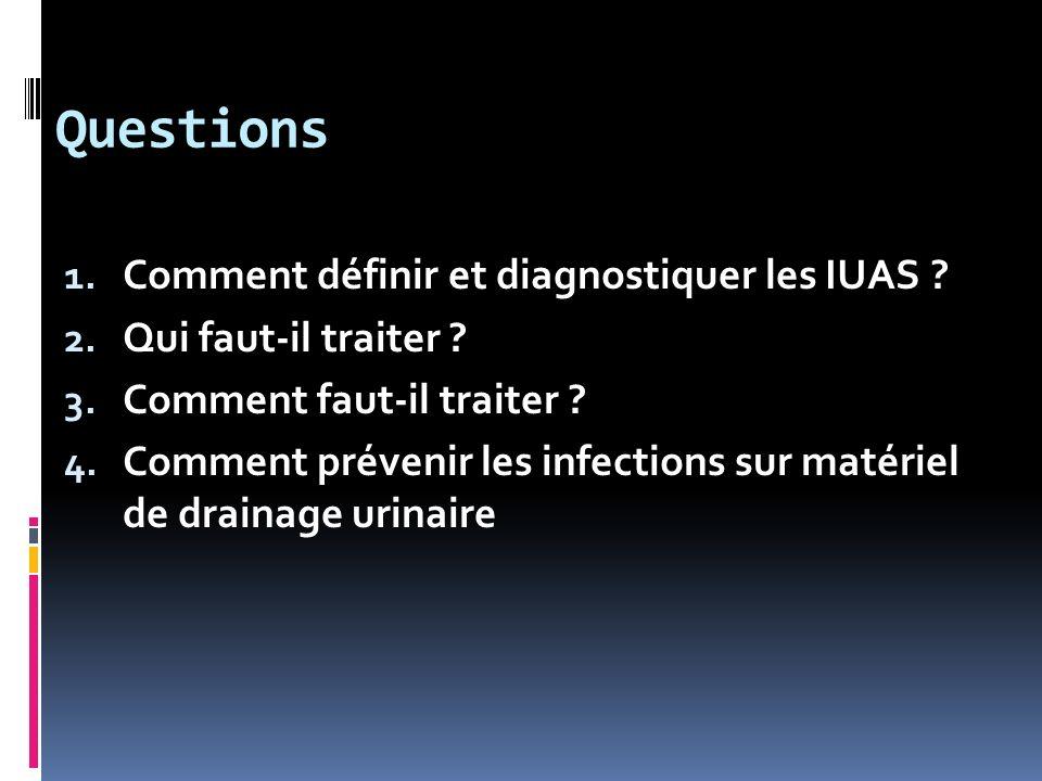 Questions 1.Comment définir et diagnostiquer les IUAS .