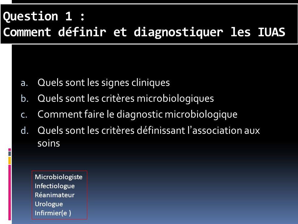 Question 1 : Comment définir et diagnostiquer les IUAS a.