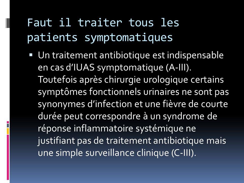 Faut il traiter tous les patients symptomatiques Un traitement antibiotique est indispensable en cas dIUAS symptomatique (A-III).