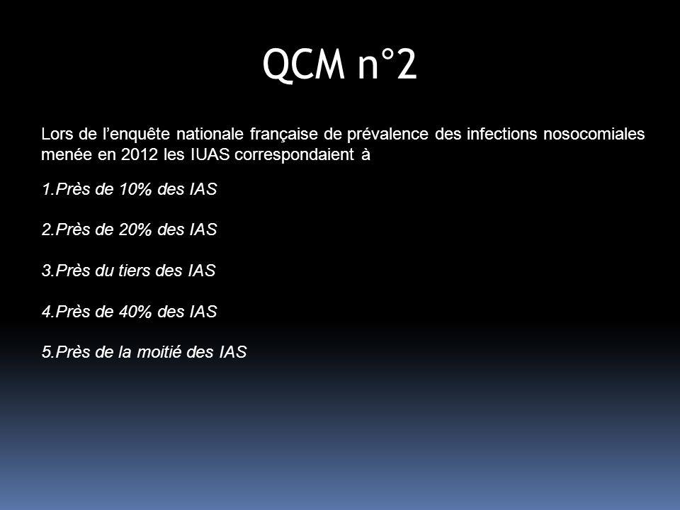 QCM n°2 Lors de lenquête nationale française de prévalence des infections nosocomiales menée en 2012 les IUAS correspondaient à 1.Près de 10% des IAS 2.Près de 20% des IAS 3.Près du tiers des IAS 4.Près de 40% des IAS 5.Près de la moitié des IAS