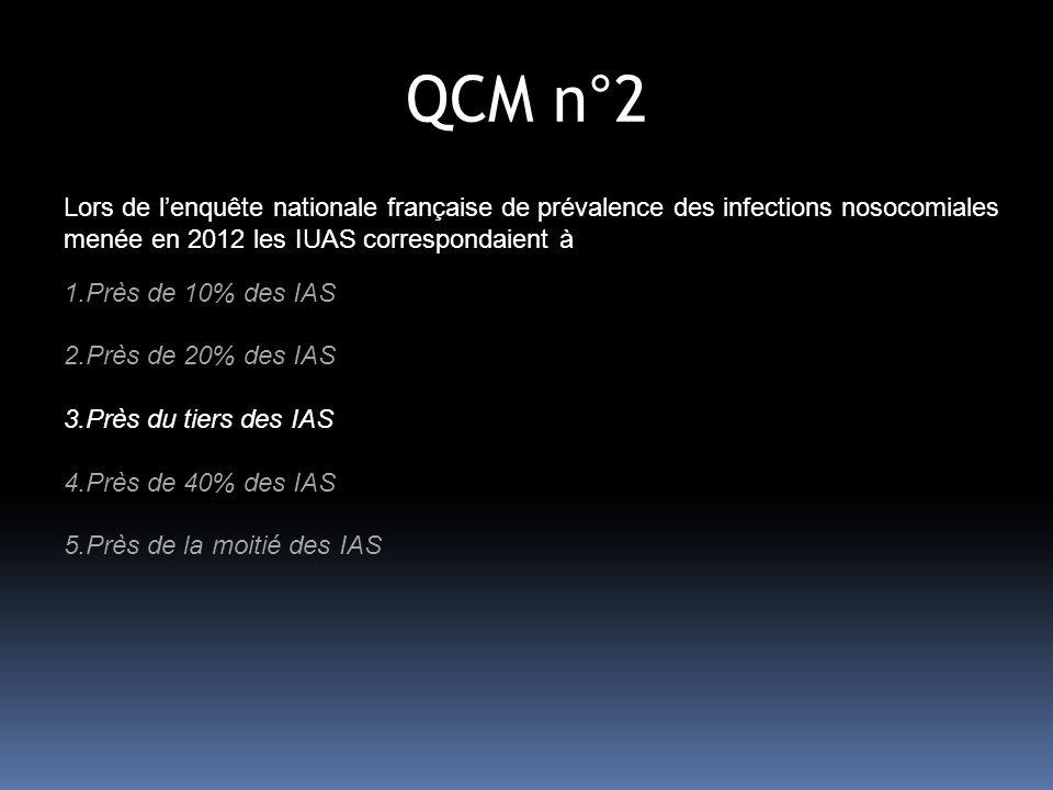 QCM 1: un homme de 69 ans, opéré dune RTUP il y a 8 mois présente qq SFU.