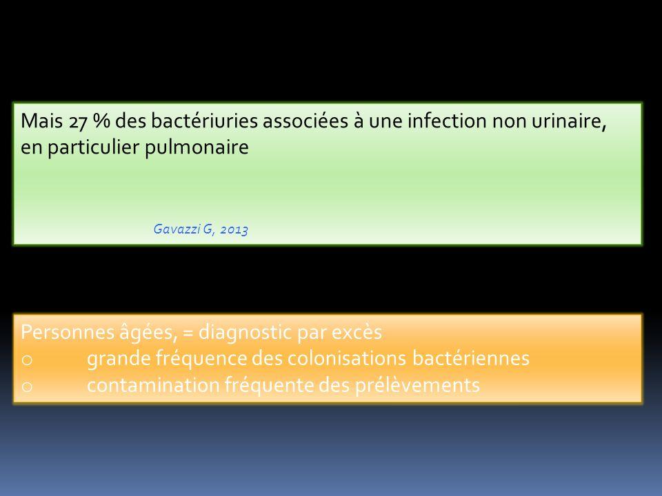 Mais 27 % des bactériuries associées à une infection non urinaire, en particulier pulmonaire Gavazzi G, 2013 Personnes âgées, = diagnostic par excès o grande fréquence des colonisations bactériennes o contamination fréquente des prélèvements