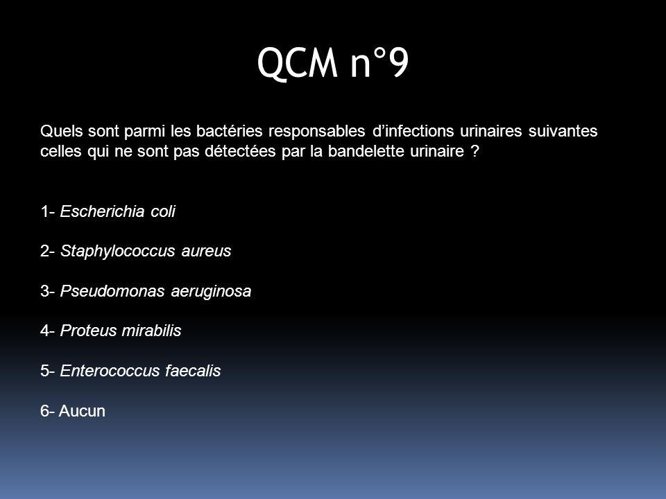 QCM n°9 Quels sont parmi les bactéries responsables dinfections urinaires suivantes celles qui ne sont pas détectées par la bandelette urinaire .