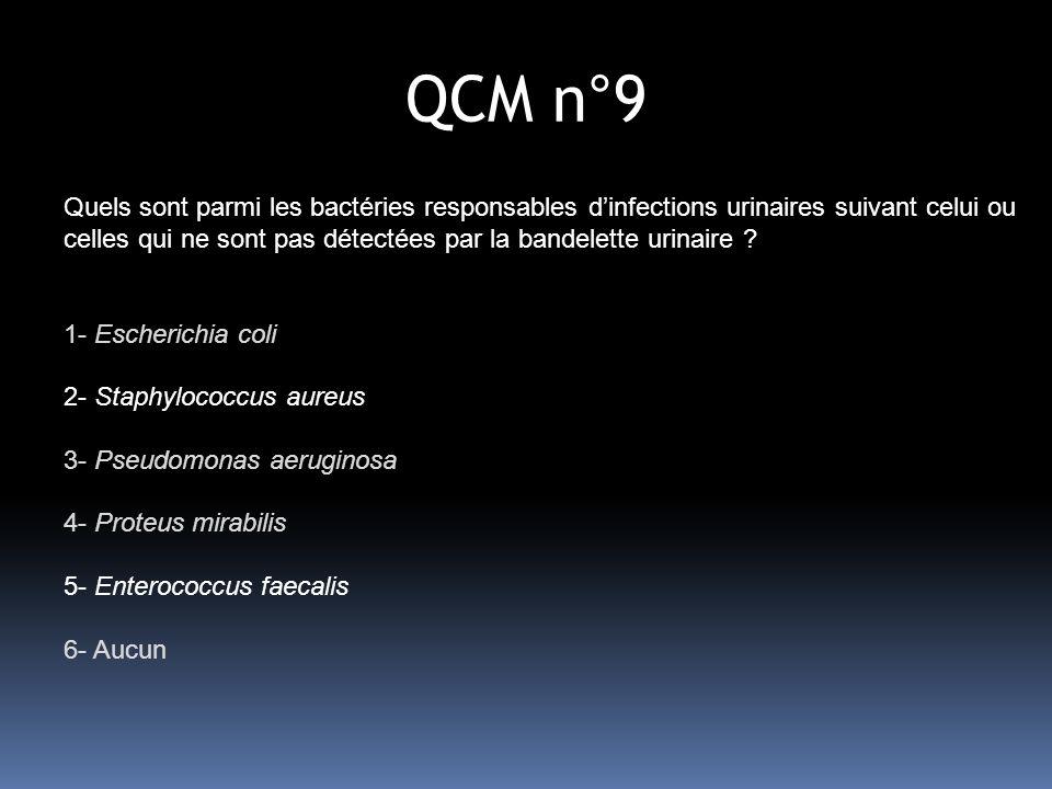 QCM n°9 Quels sont parmi les bactéries responsables dinfections urinaires suivant celui ou celles qui ne sont pas détectées par la bandelette urinaire .
