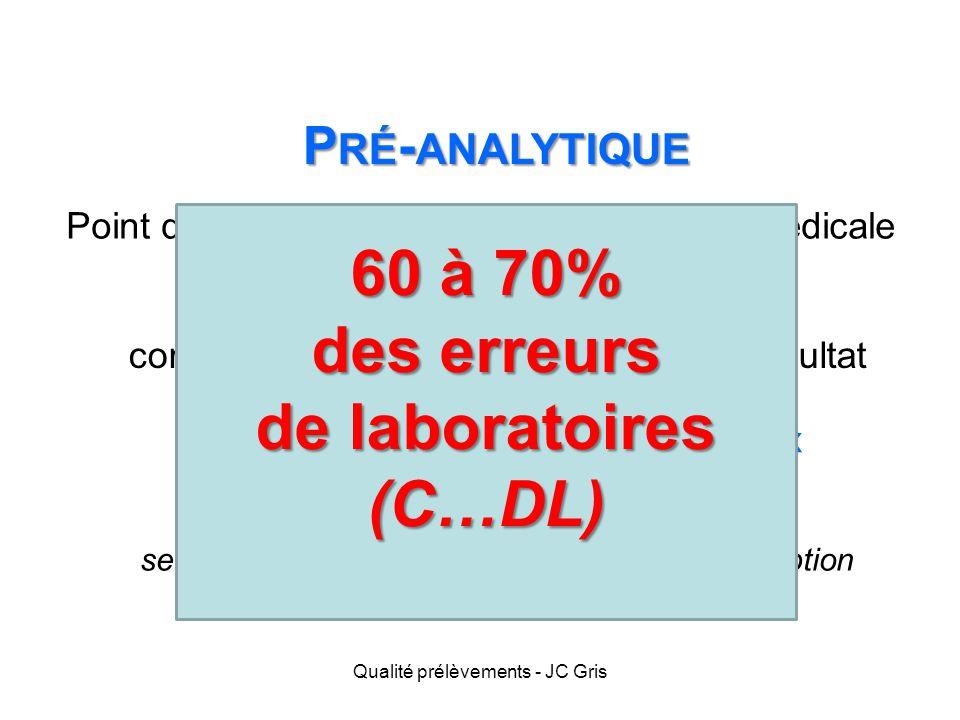 CHRONIQUE DE TOUS LES RISQUES Pré-analytique Qualité prélèvements - JC Gris