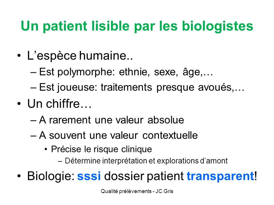 Prélèvement sanguin (1) Mise en situation –Contexte –Vérification identité –Identification des tubes Qualité prélèvements - JC Gris