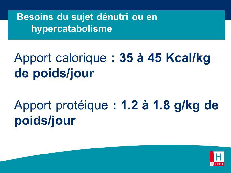 Apport calorique : 35 à 45 Kcal/kg de poids/jour Apport protéique : 1.2 à 1.8 g/kg de poids/jour Besoins du sujet dénutri ou en hypercatabolisme
