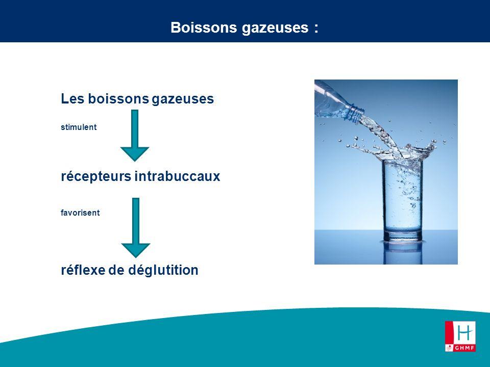 Les boissons gazeuses stimulent récepteurs intrabuccaux favorisent réflexe de déglutition Boissons gazeuses :