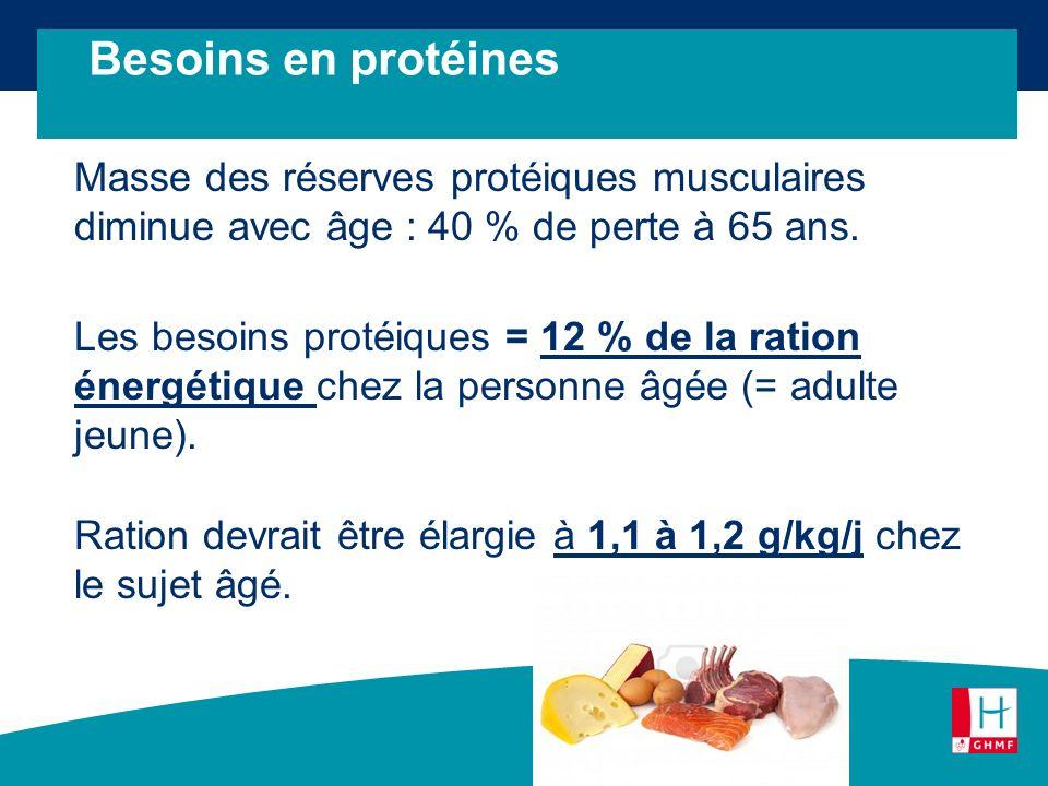 Masse des réserves protéiques musculaires diminue avec âge : 40 % de perte à 65 ans. Les besoins protéiques = 12 % de la ration énergétique chez la pe
