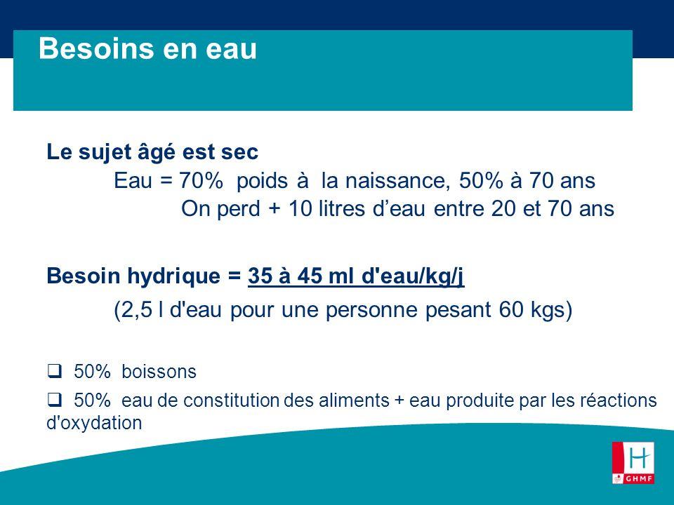 Le sujet âgé est sec Eau = 70% poids à la naissance, 50% à 70 ans On perd + 10 litres deau entre 20 et 70 ans Besoin hydrique = 35 à 45 ml d'eau/kg/j