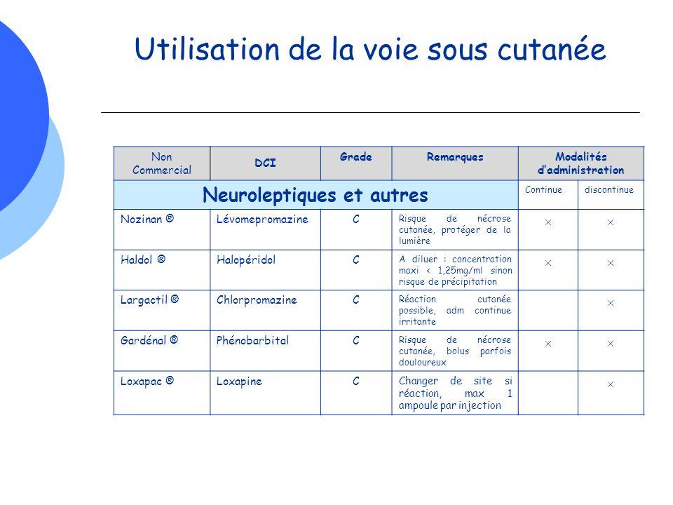 Utilisation de la voie sous cutanée Non Commercial DCI GradeRemarquesModalités dadministration Neuroleptiques et autres Continuediscontinue Nozinan ®L