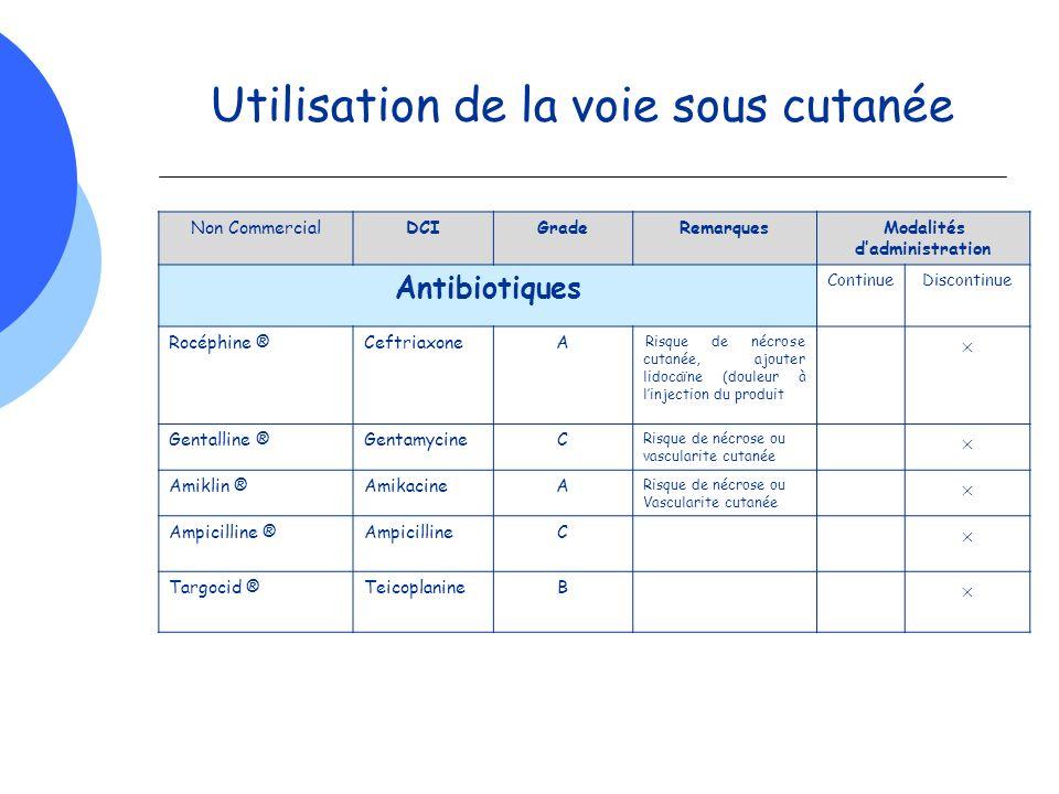 Utilisation de la voie sous cutanée Non CommercialDCIGradeRemarquesModalités dadministration Antibiotiques ContinueDiscontinue Rocéphine ®CeftriaxoneA