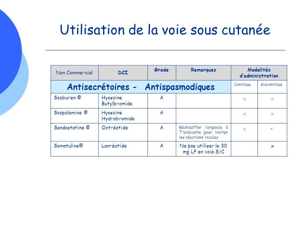 Utilisation de la voie sous cutanée Non CommercialDCI GradeRemarquesModalités dadministration Antisecrétoires - Antispasmodiques Continuediscontinue S