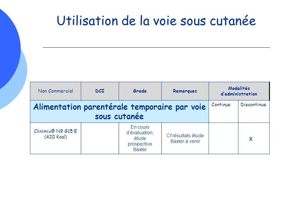 Utilisation de la voie sous cutanée Non CommercialDCIGradeRemarques Modalités dadministration Alimentation parentérale temporaire par voie sous cutané