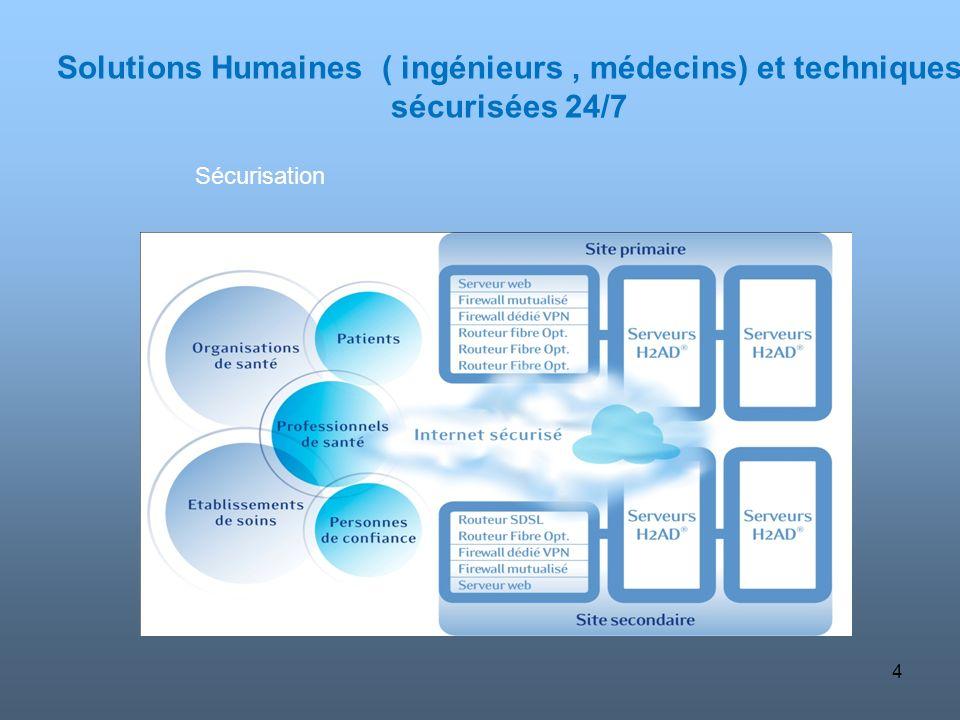 4 Solutions Humaines ( ingénieurs, médecins) et techniques sécurisées 24/7 Sécurisation