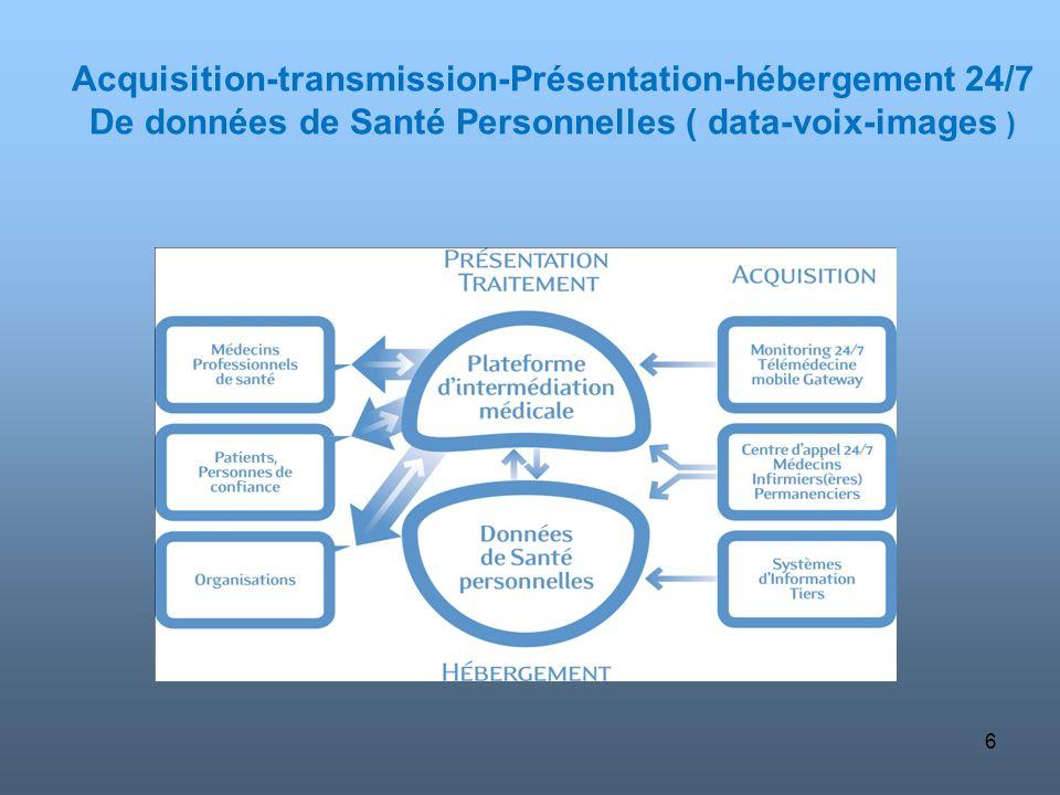 6 Acquisition-transmission-Présentation-hébergement 24/7 De données de Santé Personnelles ( data-voix-images )