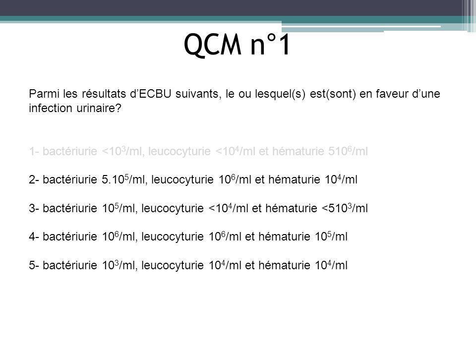 QCM n°1 Parmi les résultats dECBU suivants, le ou lesquel(s) est(sont) en faveur dune infection urinaire? 1- bactériurie <10 3 /ml, leucocyturie <10 4
