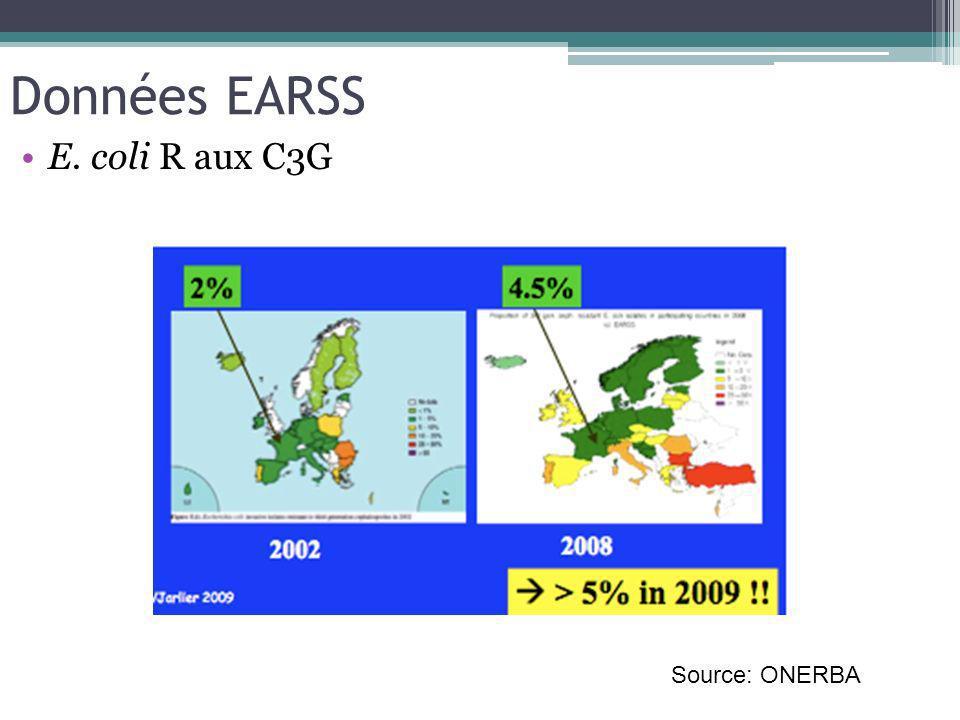 Données EARSS E. coli R aux C3G Source: ONERBA