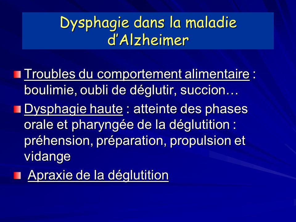 Dysphagie dans la maladie dAlzheimer Troubles du comportement alimentaire : boulimie, oubli de déglutir, succion… Dysphagie haute : atteinte des phase