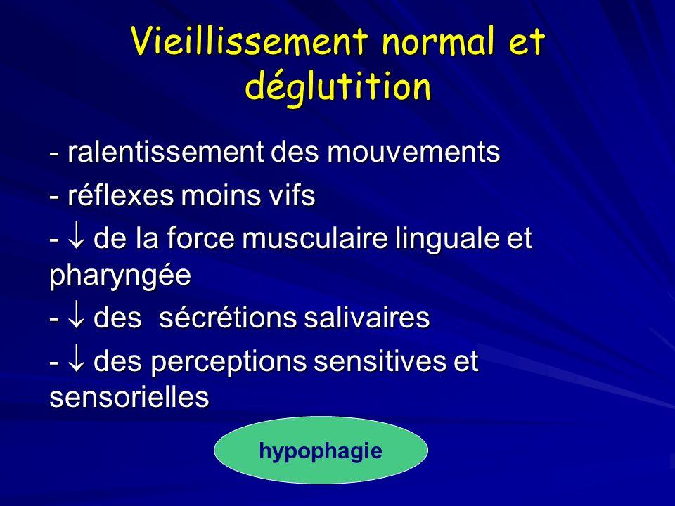 Vieillissement normal et déglutition - ralentissement des mouvements - réflexes moins vifs - de la force musculaire linguale et pharyngée - des sécrét