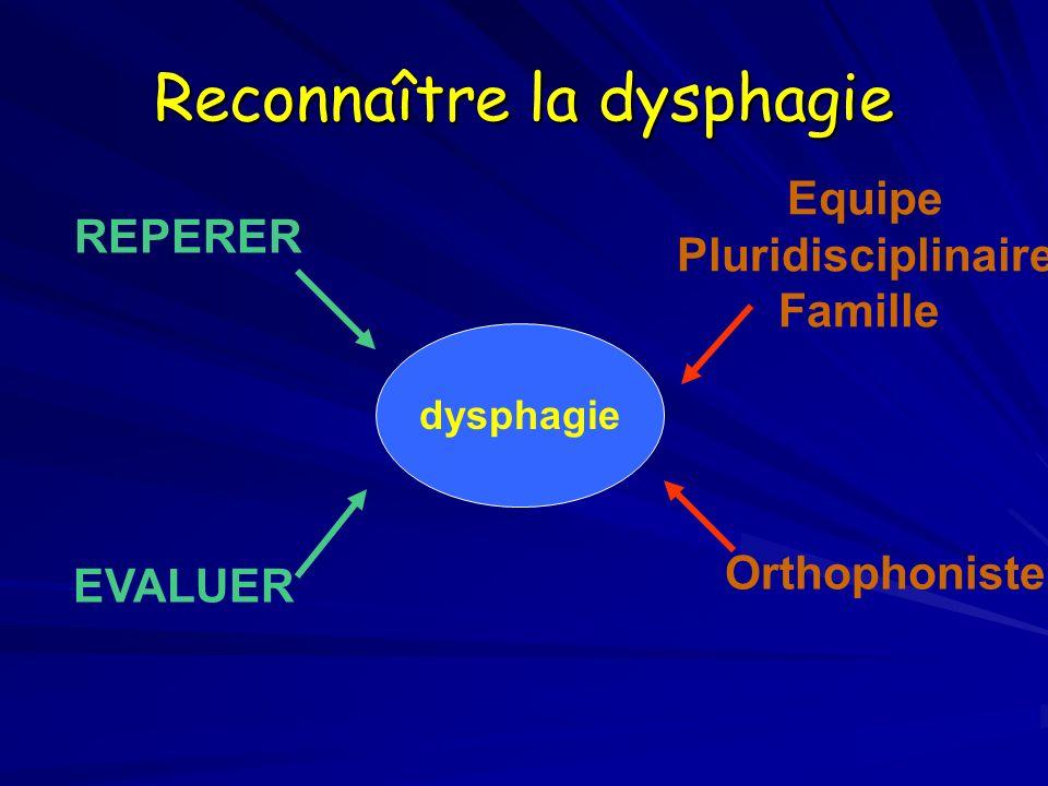 Reconnaître la dysphagie REPERER EVALUER Equipe Pluridisciplinaire Famille Orthophoniste dysphagie